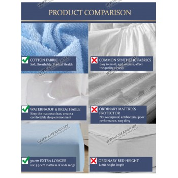 FITTED & NON-FITTED Waterproof Mattress Protector/Bedsheet Strong Water Absorption